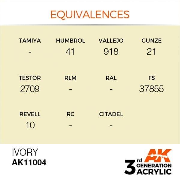 EQUIVALENCES-04