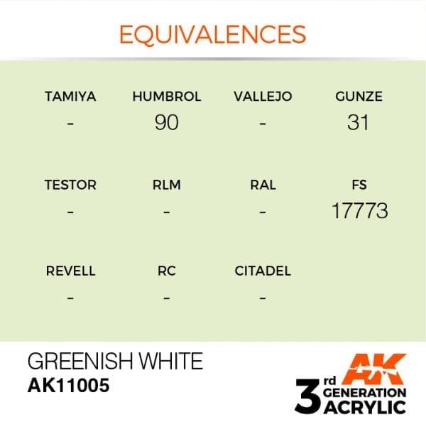 EQUIVALENCES-05