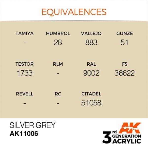 EQUIVALENCES-06