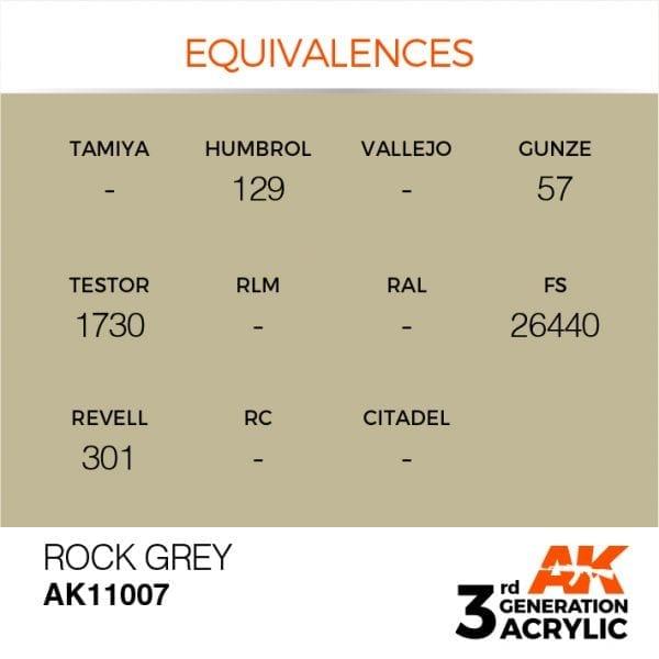 EQUIVALENCES-07