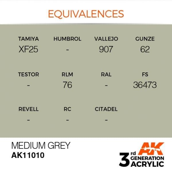 EQUIVALENCES-10