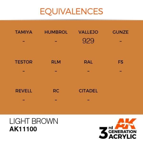 EQUIVALENCES-100