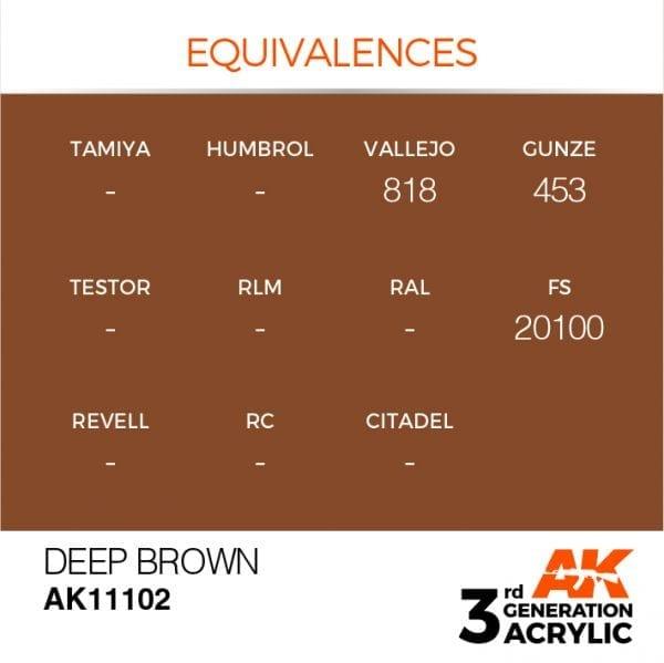 EQUIVALENCES-102