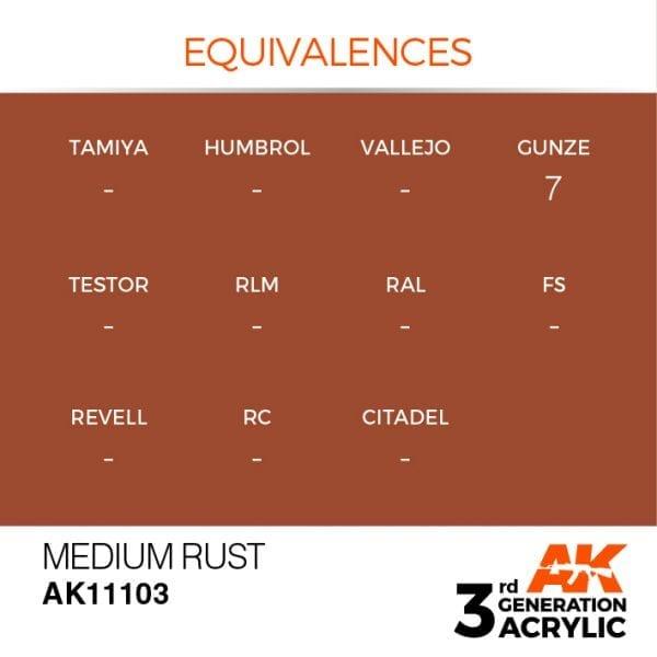 EQUIVALENCES-103