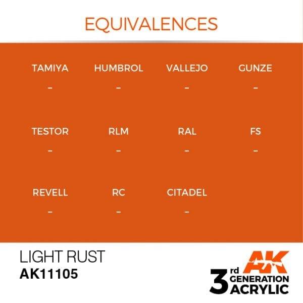 EQUIVALENCES-105