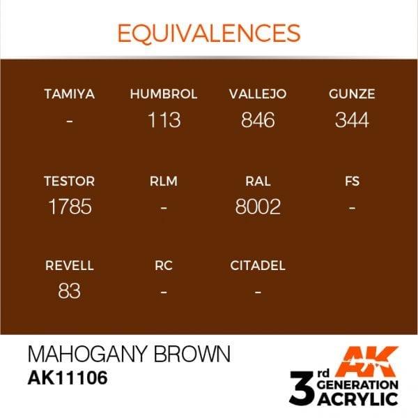 EQUIVALENCES-106