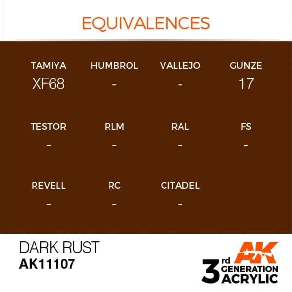 EQUIVALENCES-107