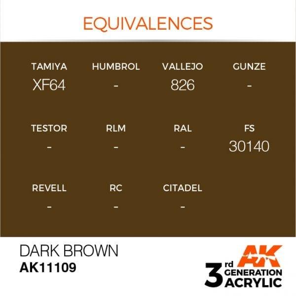 EQUIVALENCES-109