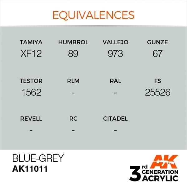 EQUIVALENCES-11