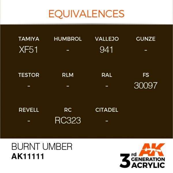 EQUIVALENCES-111
