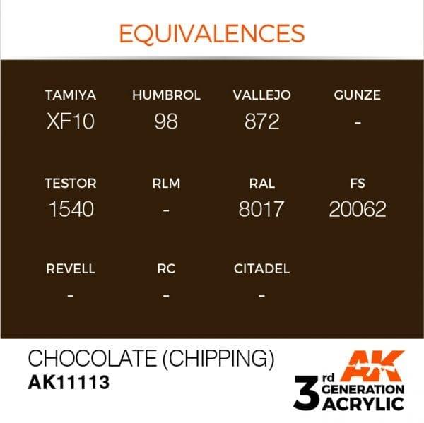 EQUIVALENCES-113