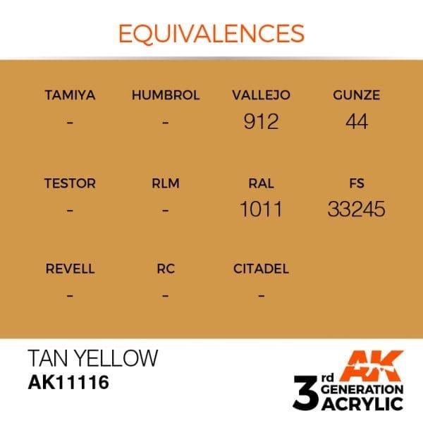 EQUIVALENCES-116