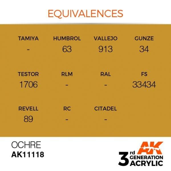 EQUIVALENCES-118