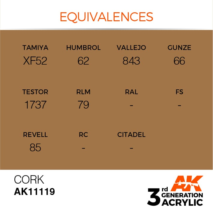 CORK – STANDARD - AK Interactive | The weathering #Brand
