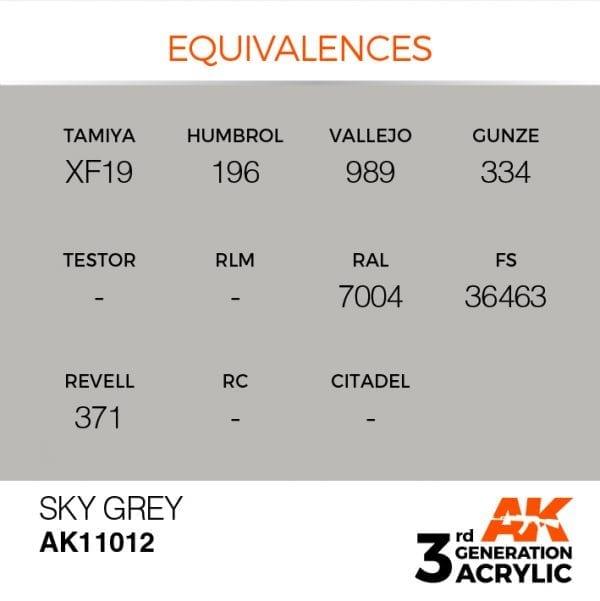 EQUIVALENCES-12