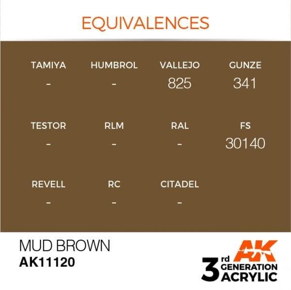 EQUIVALENCES-120