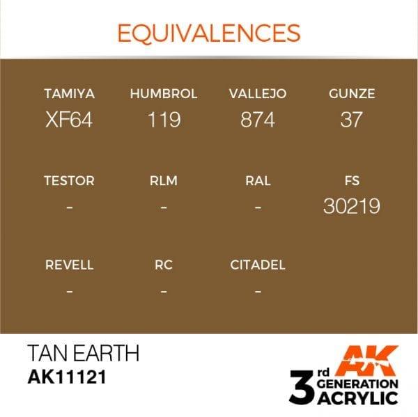 EQUIVALENCES-121