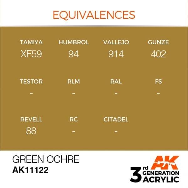 EQUIVALENCES-122