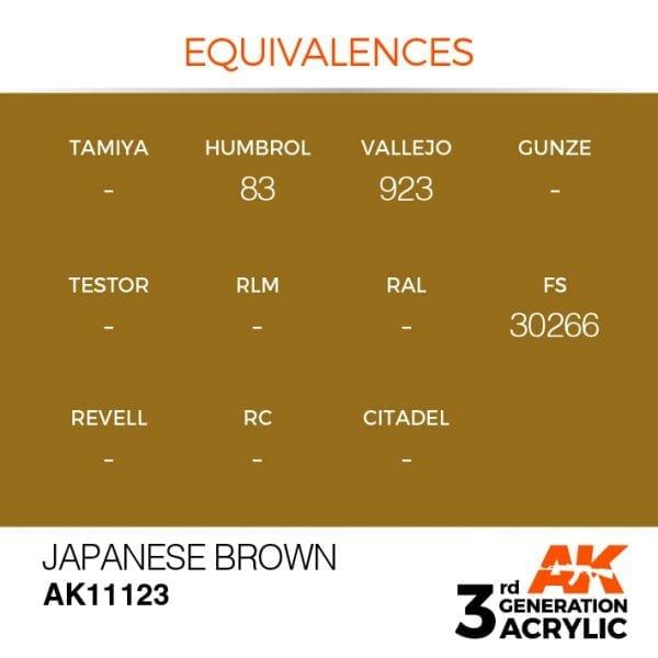EQUIVALENCES-123
