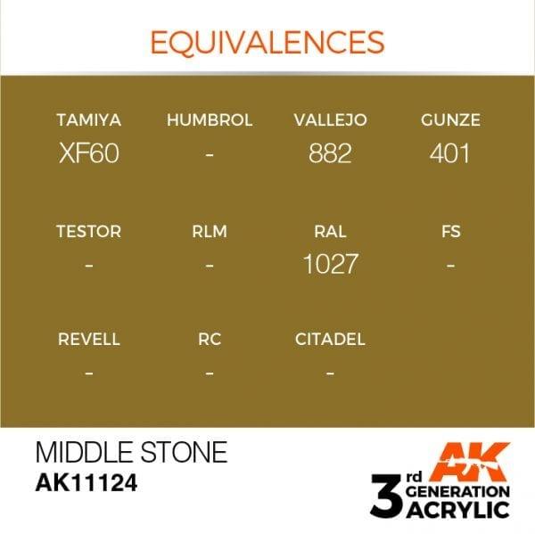 EQUIVALENCES-124
