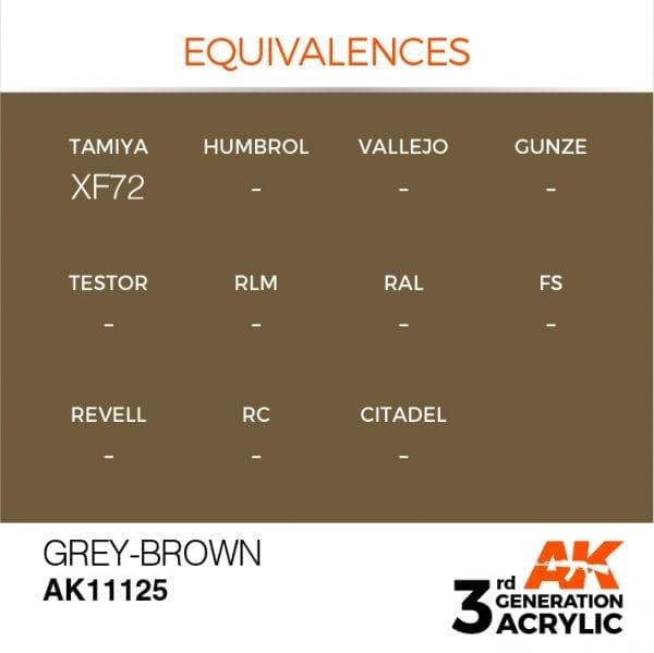 EQUIVALENCES-125
