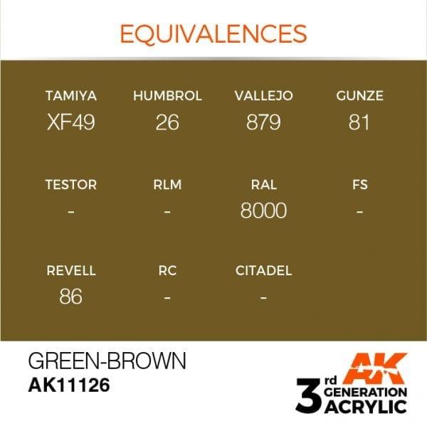 EQUIVALENCES-126