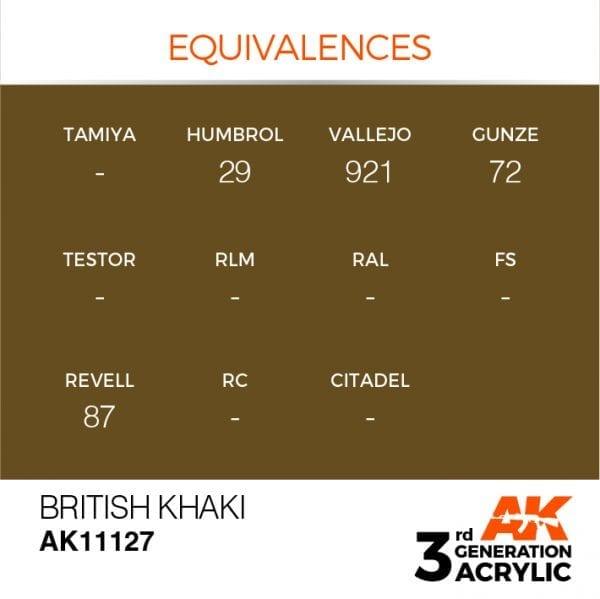 EQUIVALENCES-127