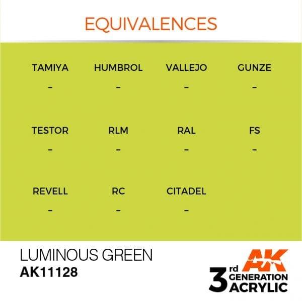 EQUIVALENCES-128