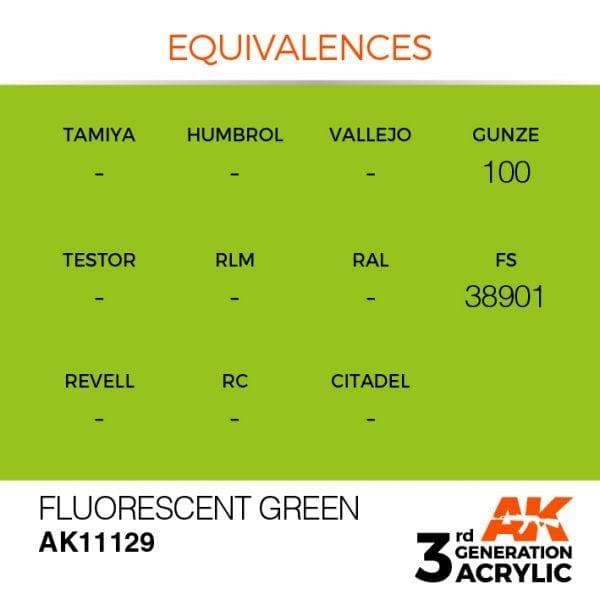 EQUIVALENCES-129