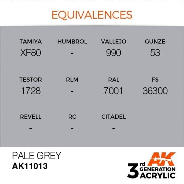 EQUIVALENCES-13