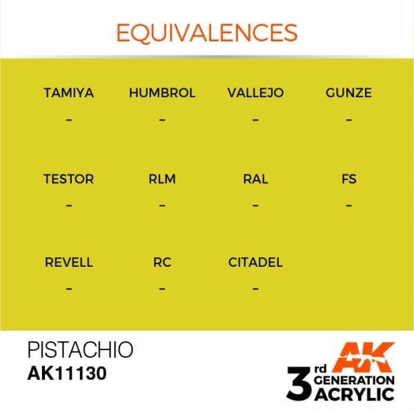 EQUIVALENCES-130