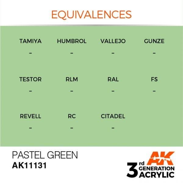 EQUIVALENCES-131