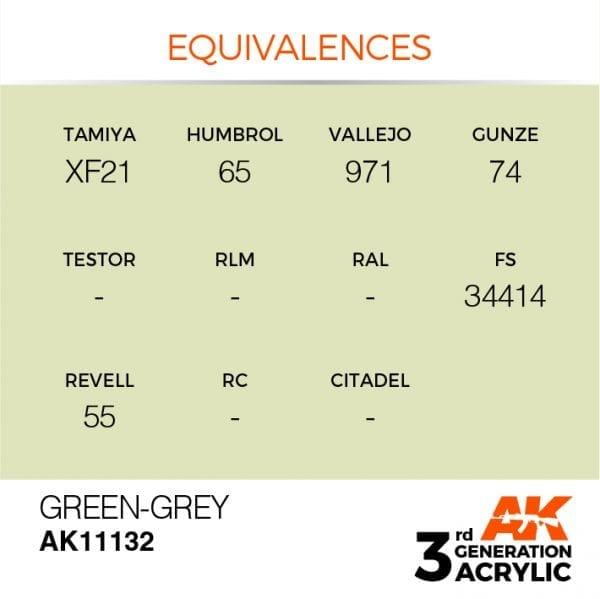 EQUIVALENCES-132