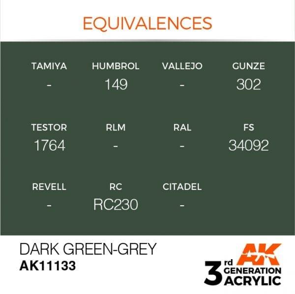 EQUIVALENCES-133