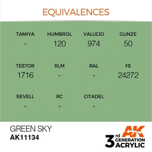 EQUIVALENCES-134