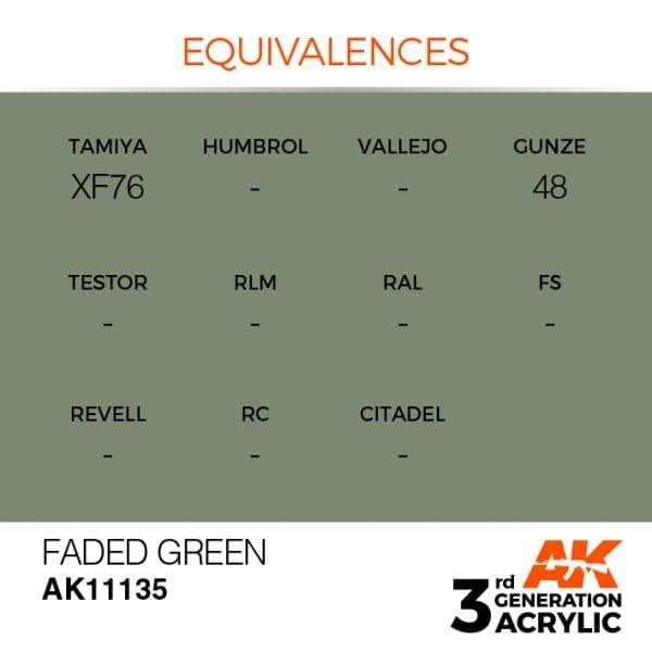 EQUIVALENCES-135
