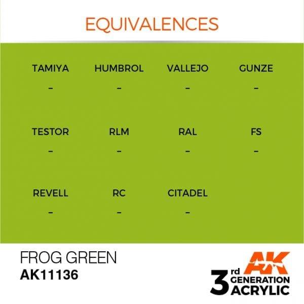 EQUIVALENCES-136