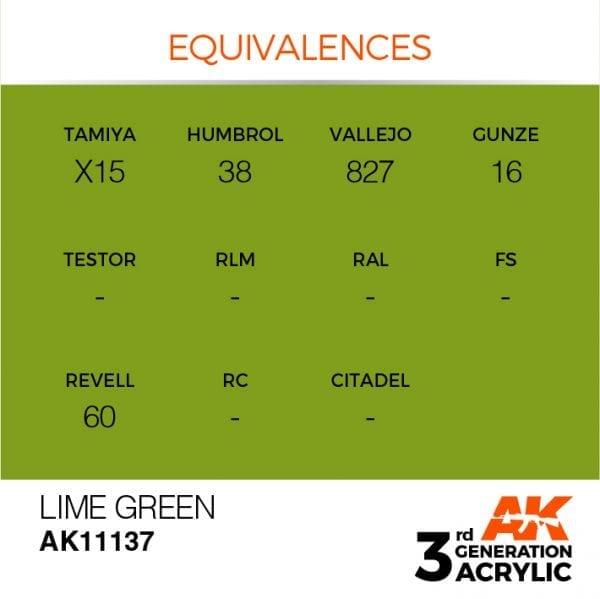 EQUIVALENCES-137