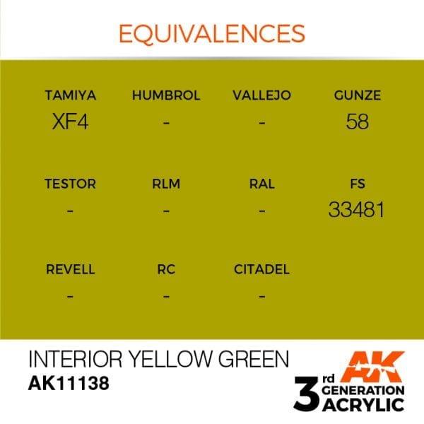EQUIVALENCES-138