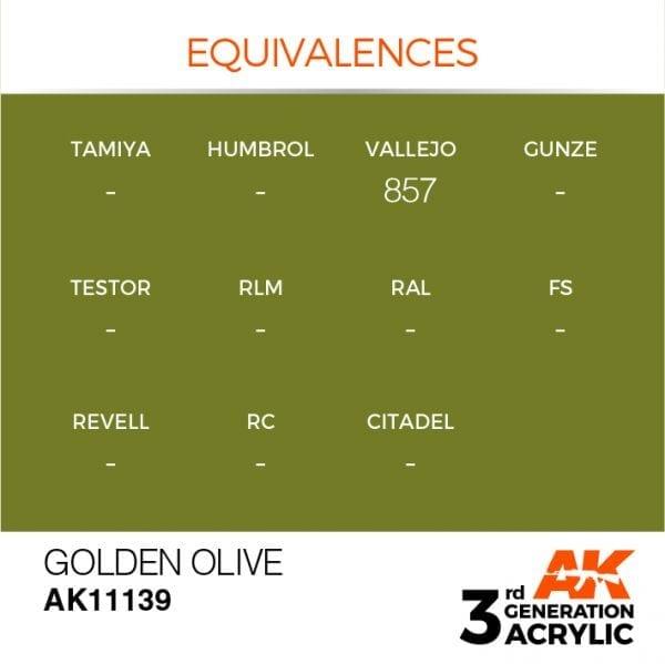 EQUIVALENCES-139