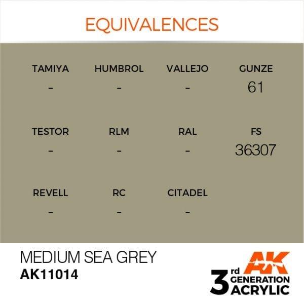EQUIVALENCES-14