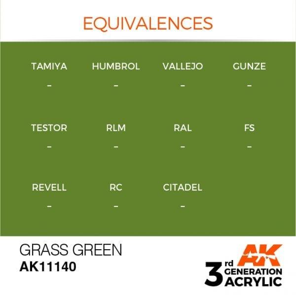 EQUIVALENCES-140