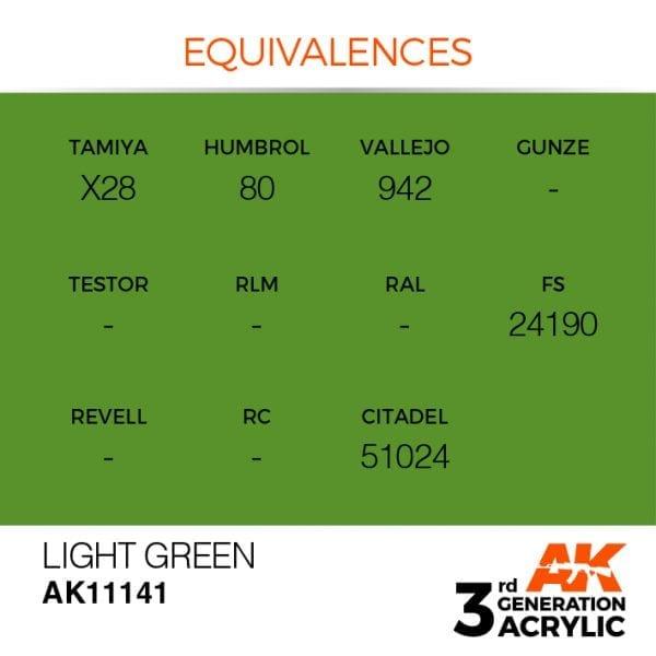 EQUIVALENCES-141