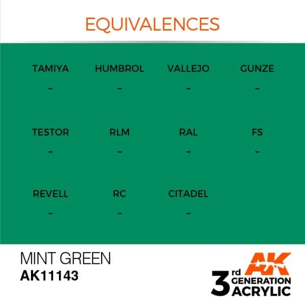 EQUIVALENCES-143
