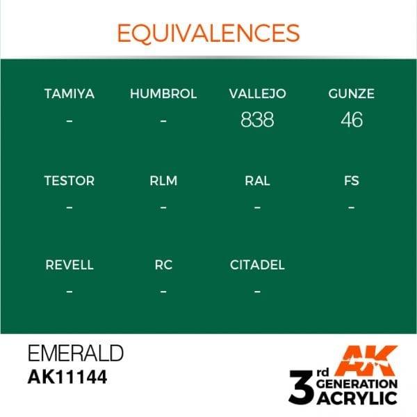 EQUIVALENCES-144