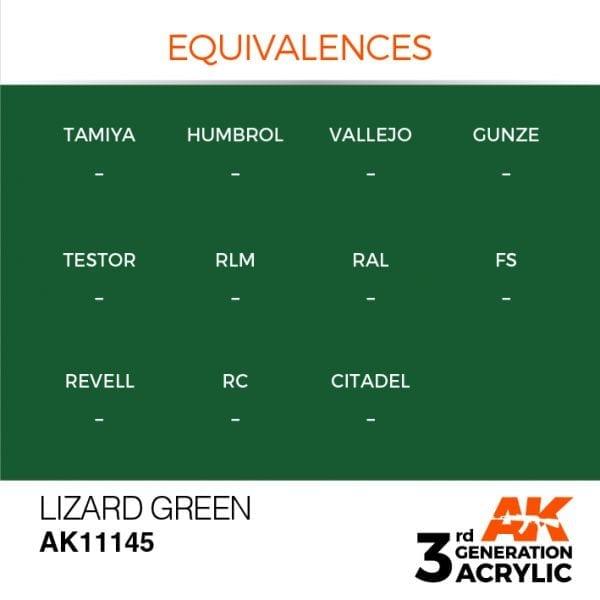 EQUIVALENCES-145