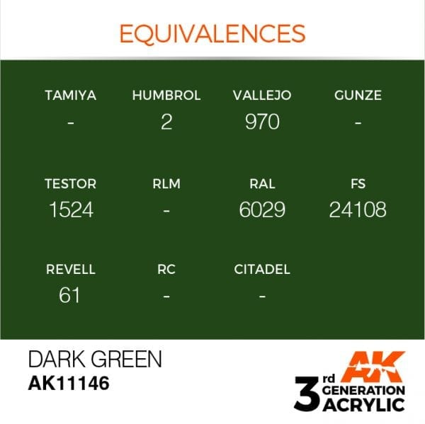 EQUIVALENCES-146