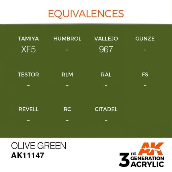 EQUIVALENCES-147