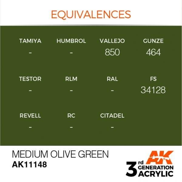 EQUIVALENCES-148