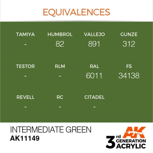 EQUIVALENCES-149